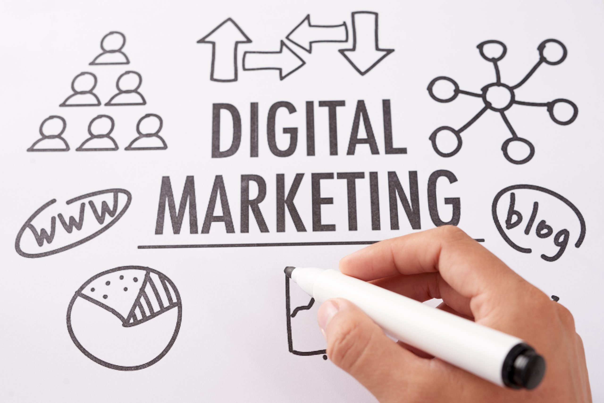 Planning For the Digital Marketing Career You Want